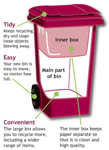 North East Derbyshire and Bolsover District Councils' recycling bin.
