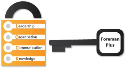 An image depicting our Foreman Plus LOCK (Leadership, Organisation, Communication and Knowledge.)